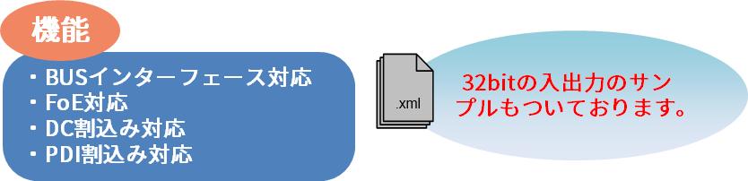 ECAT-SDK-R-IN-Block2-hosoku
