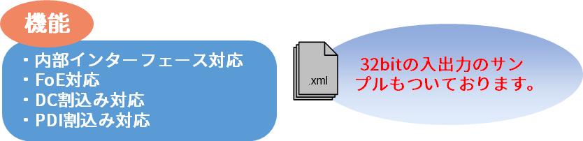ECAT-SDK-RZT1-Block-hosoku